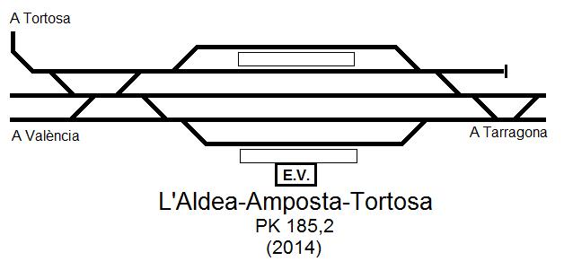 Aldea_esquema