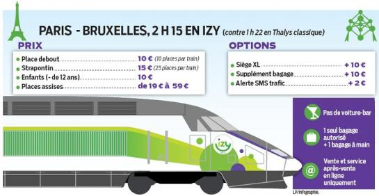 Caracteristiques del nou servei. Font: Le Parisien