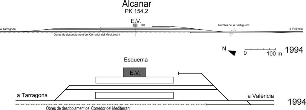 Alcanardes